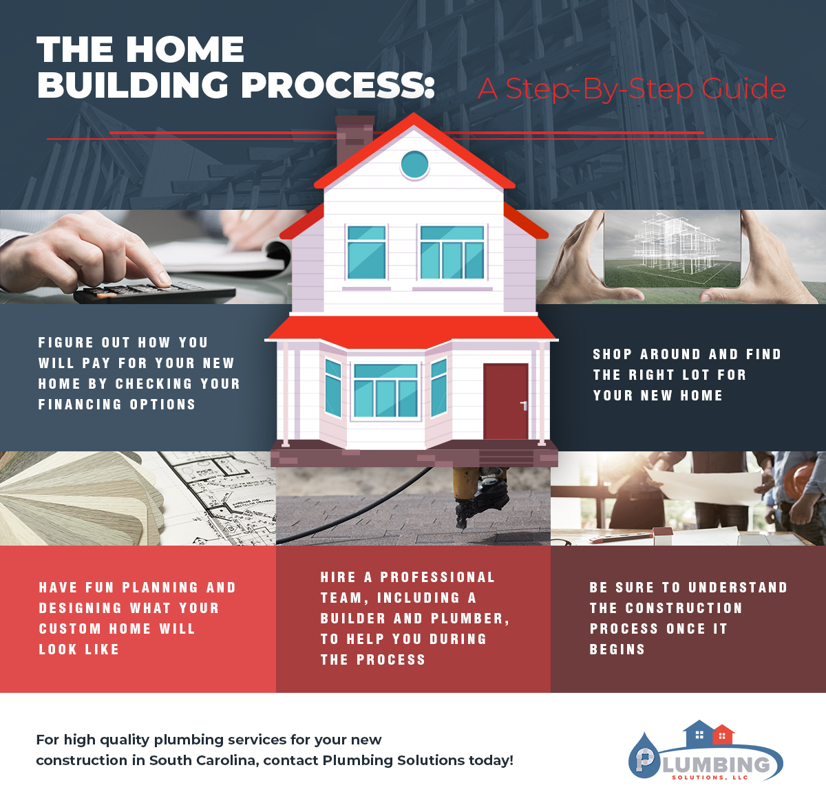News On Home Building